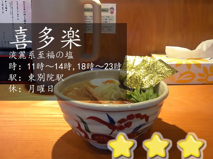 麺家喜多楽レビュー